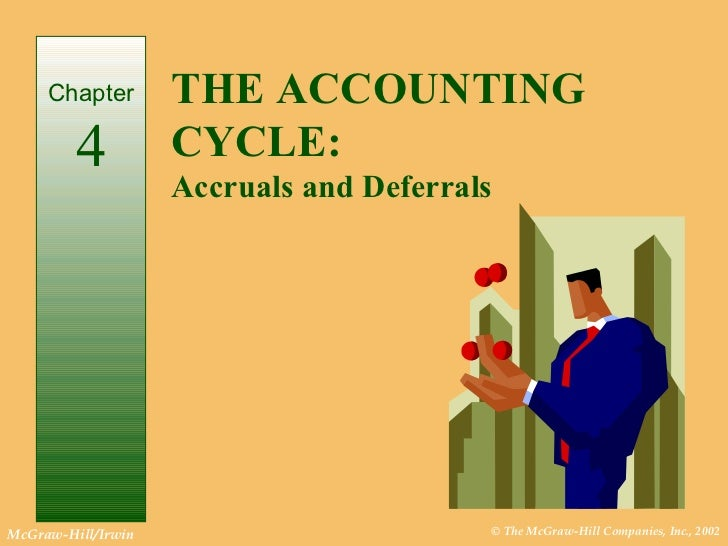 Chapter 4 THE ACCOUNTING CYCLE:  Accruals and Deferrals