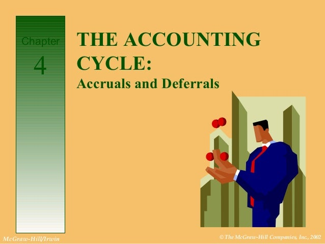 © The McGraw-Hill Companies, Inc., 2002McGraw-Hill/Irwin Chapter 4 THE ACCOUNTING CYCLE: Accruals and Deferrals