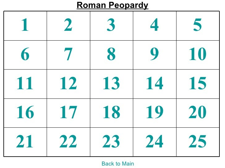 ch1 s2 Roman Jeopardy (with answers) 09