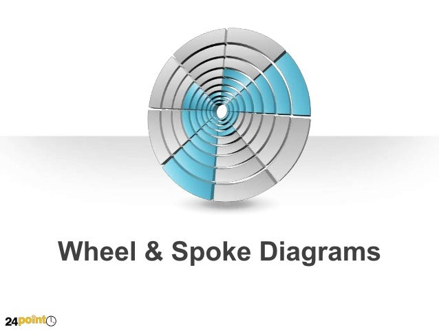 Wheel & Spoke Diagrams   Insert text  Insert text  Insert text  Insert Text