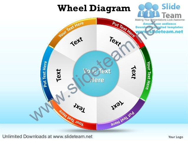 process strategy at wheeled coach Please read the end-of-chapter case on wheeled coach and answer the ask operation management expert what is an alternative process strategy to the assembly.