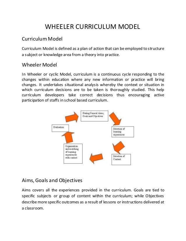 models curriculum development Curriculum model a model can give order of the process curriculum development is a task, it requires orderly thinking it needs to examine both the order in which decisions more information.