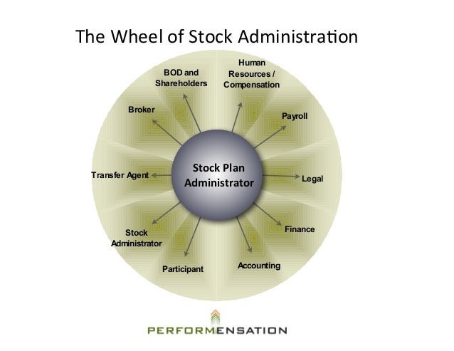 Wheel of Stock Administration