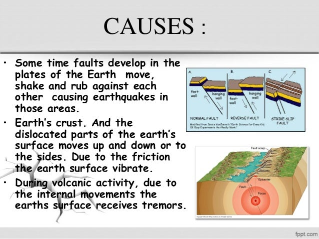 Effects Of Earthquakes On Environment - info