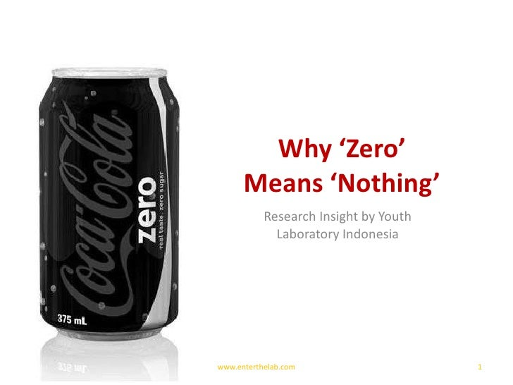 Why 'Zero' Means 'Nothing' Research Insight by Youth Laboratory Indonesia 1 www.enterthelab.com
