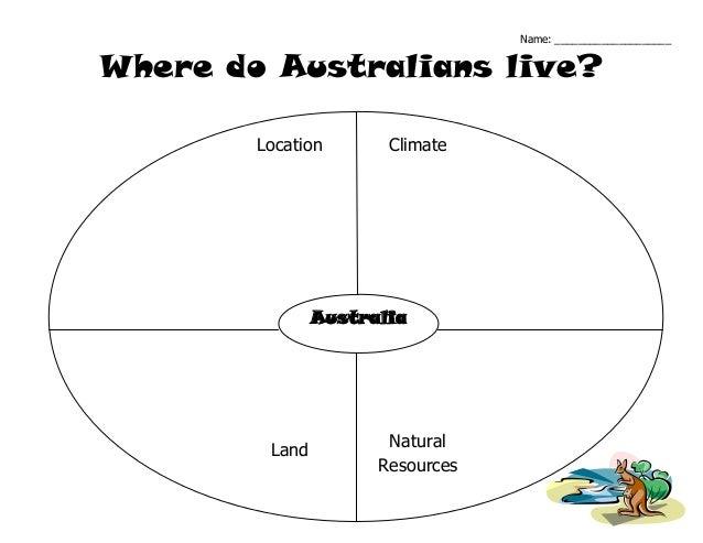 Where do-australians-live-graphic-organizer