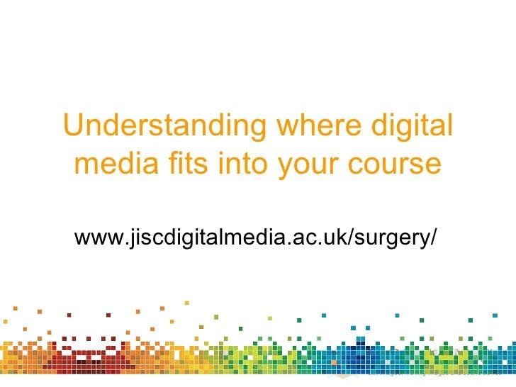 Understanding where digital media fits into your course www.jiscdigitalmedia.ac.uk/surgery/