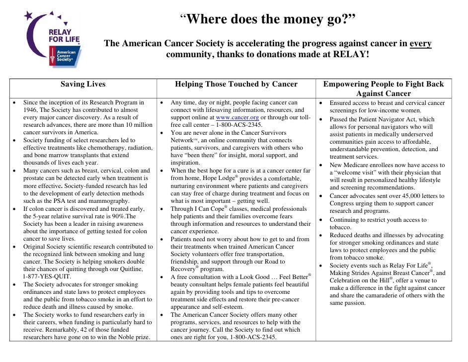 """Where does the money go?""                                    The American Cancer Society is accelerating the progress aga..."