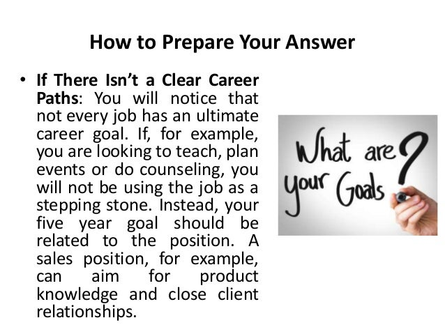 Acheiveing your college and career goals questions?!?