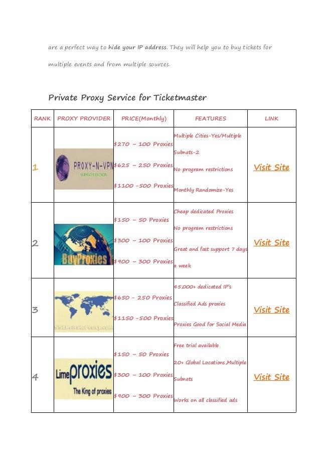 GhostProxies: Premium Elite Proxies | Buy Private Proxies