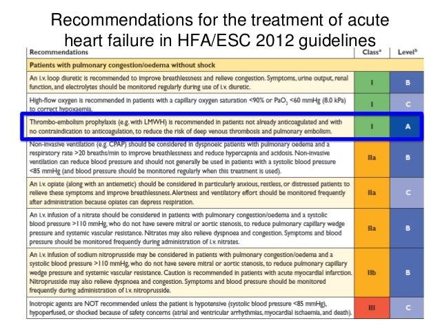 buy generic accutane no prescription