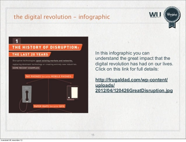 the impacts of the digital revolution The digital revolution has also had a strong influence on photographic art many artists, such as andreas gursky, thomas ruff or loretta lux, exploit the technical possibilities of image processing using a computer in their work, as the film 'die fotografie nach der fotografie' ('photography after photography', in german only) , produced for.