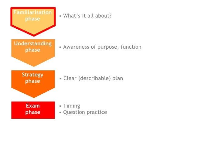 <ul><li>Awareness of purpose, function </li></ul><ul><li>Clear (describable) plan </li></ul>Familiarisation phase Understa...