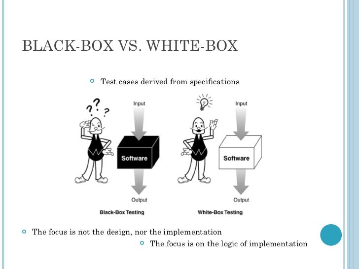 case study for white box testing Find case studies on how sg analytics has provided innovative solutions to our clients, helping them achieve their business goals along and insightful whitepapers on industries, tech trends.