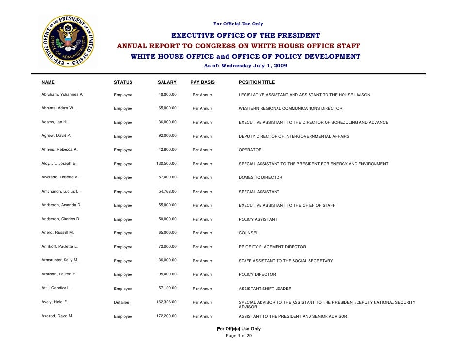 For Official Use Only                                      EXECUTIVE OFFICE OF THE PRESIDENT                          ANNU...