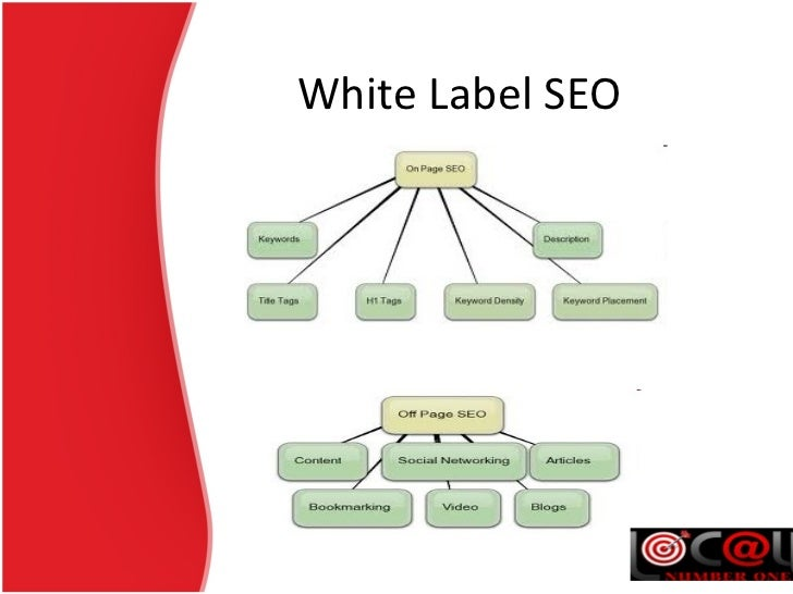 White label SEO strategy