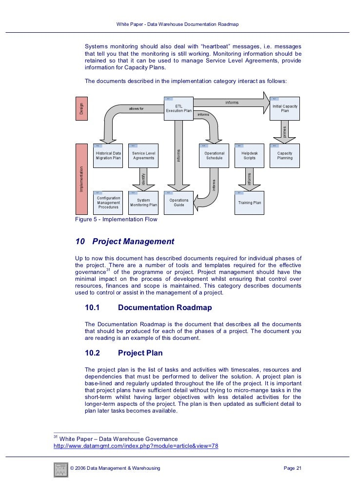 Data warehousing architect sample resume
