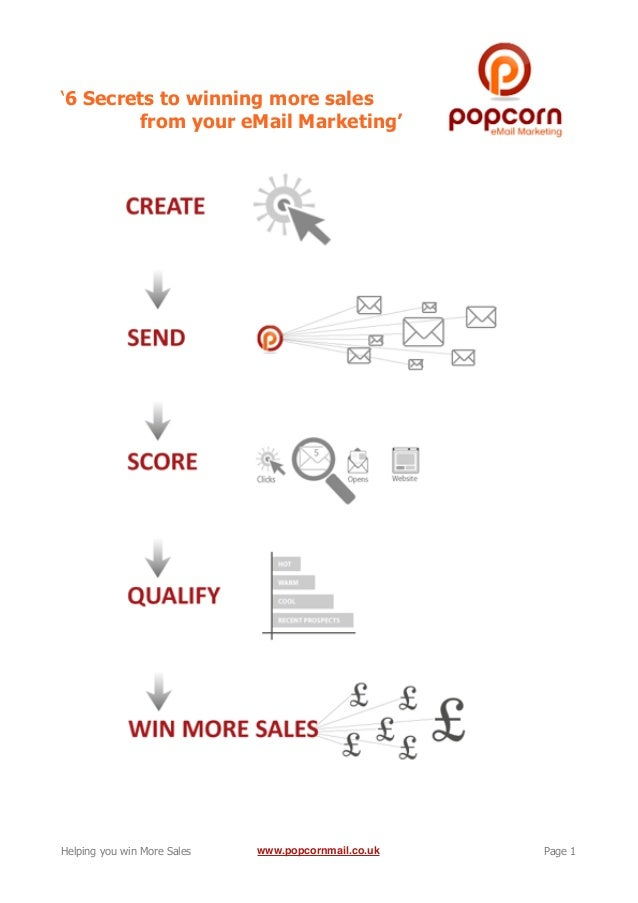 ! ! '6 Secrets to winning more sales from your eMail Marketing' ! Page !1www.popcornmail.co.ukHelping you win More Sales