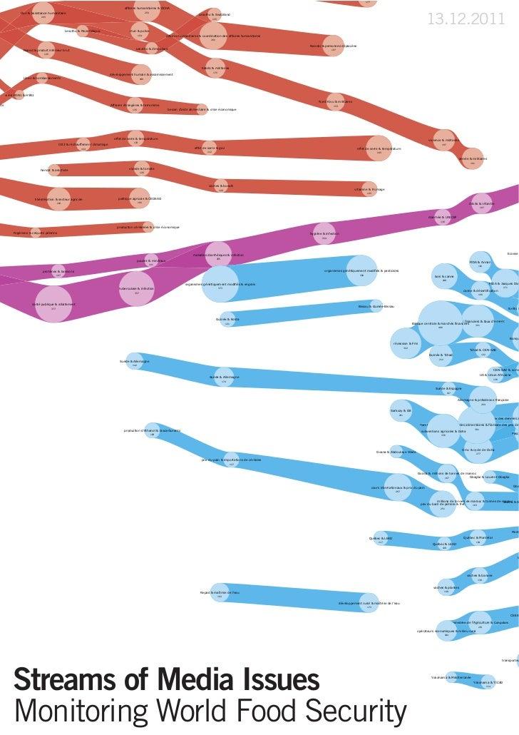 GlobalPulse_ISC-PIF_IFRIS_MethodsPaper2011