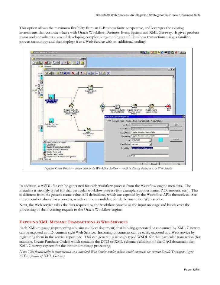 Oracle e Business Suite Modules Oracle e Business Suite