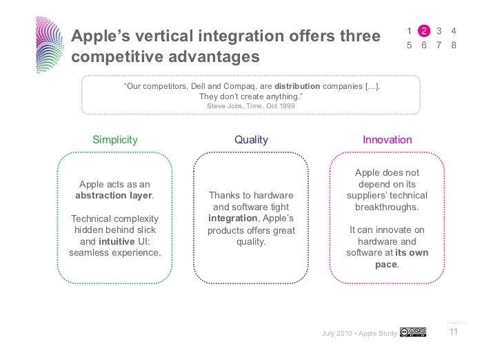 how innovation contributes to competitive advantage marketing essay From continuous improvement to continuous innovation but the contribution of six sigma has not been in the tools it uses or revolutionary thinking but rather in its marketing of the central ideas of continuous it is easier to sustain competitive advantage when.