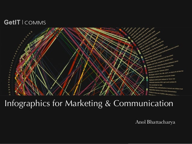 Anol Bhattacharya Infographics for Marketing & Communication