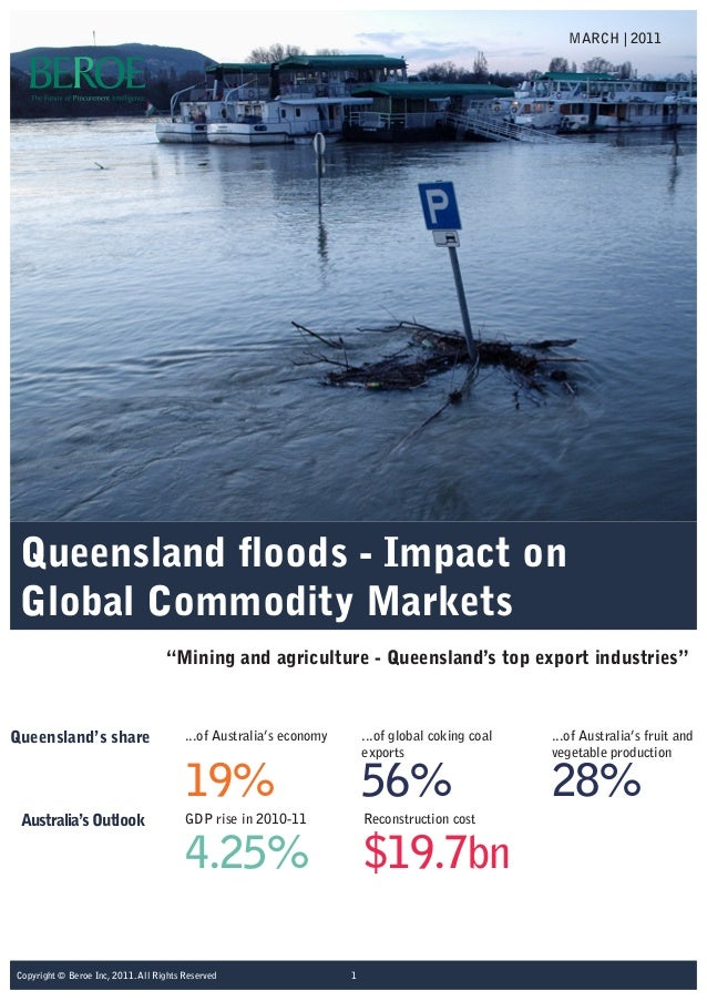 Queensland floods - Impact on Global Commodity Markets
