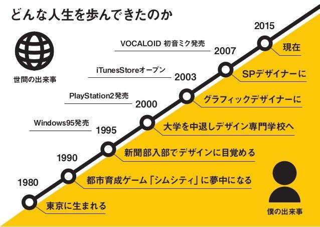 Vocaloid Free