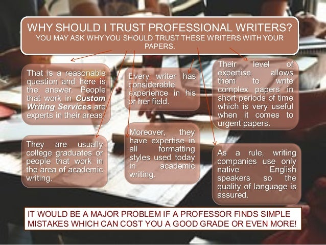 professional term paper writing site au