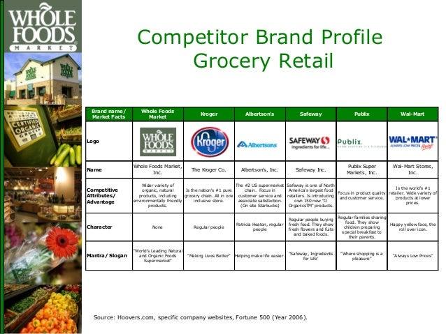 whole foods market brand audit