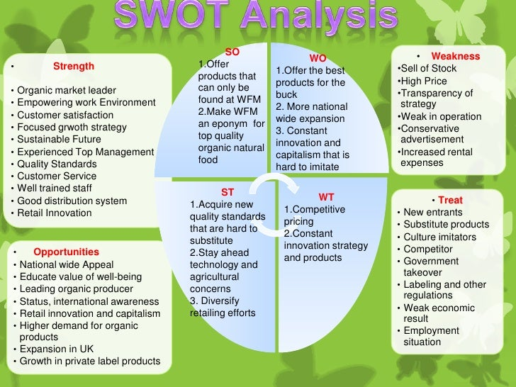 whole foods case study swot analysis Whole foods market swot analysis  in this case, the company is very  vulnerable to country's economic changes high prices: many customers are.