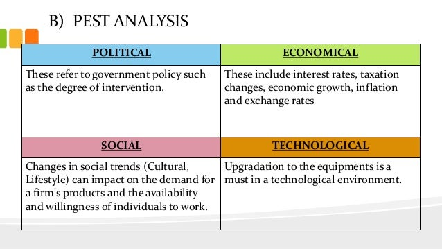 economics and swot analysis essay