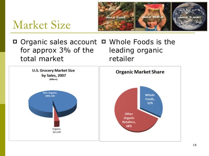 whole foods case study analysis Whole foods case study whole foods case study introduction problem statement supporting facts whole foods is an organic grocery chain that was founded.