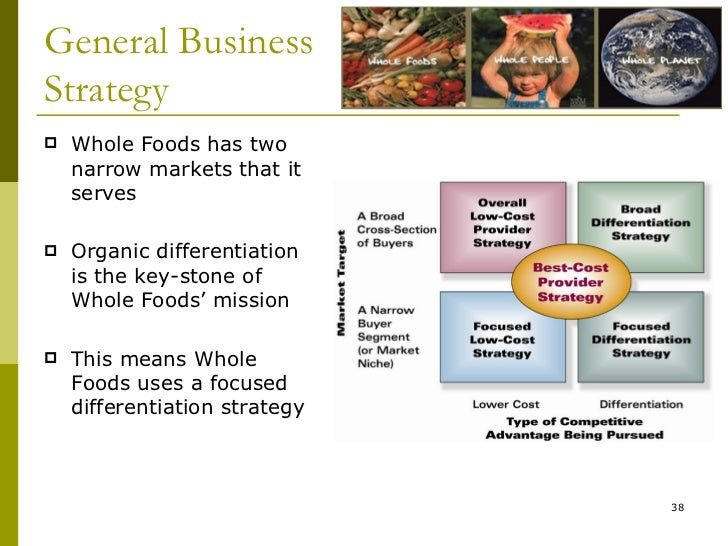Whole Foods Market Strategy Differentiation