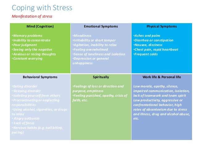 Depression management worksheets