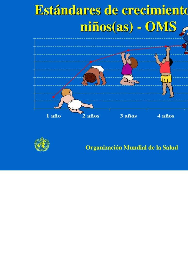 Estándares de crecimiento para       niños(as) - OMS 1 año   2 años      3 años       4 años     5 años          Organizac...