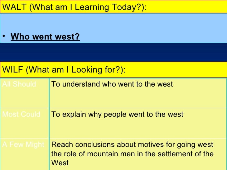 WALT (What am I Learning Today?): <ul><li>Who went west? </li></ul>WILF (What am I Looking for?): Reach conclusions about ...