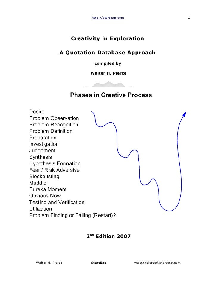 Creativity in Oil and Gas  Exploration  - A quotation approach
