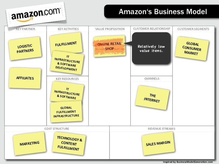 value proposition amazon com A damning report on amazon and its company culture, revealed how the global e-commerce giant really manages its employee communications.