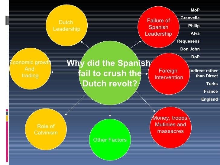 Why did the spanish armada fail?