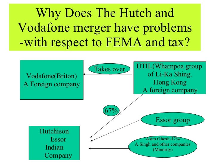 Why Does The Hutch and Vodafone merger have problems -with respect to FEMA and tax? <ul><li>Hutchison Essor </li></ul><ul>...