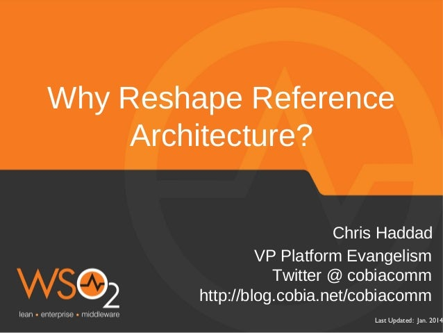Why Reshape Reference Architecture