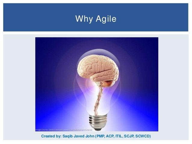 Why Agile  Created by: Saqib Javed John (PMP, ACP, ITIL, SCJP, SCWCD)