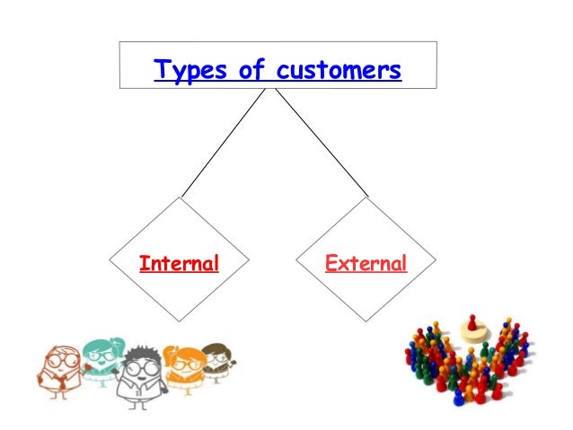 internal or external customers Internal to external internal and external customer service actually share a significant connection top employers understand that delivering a high level of.