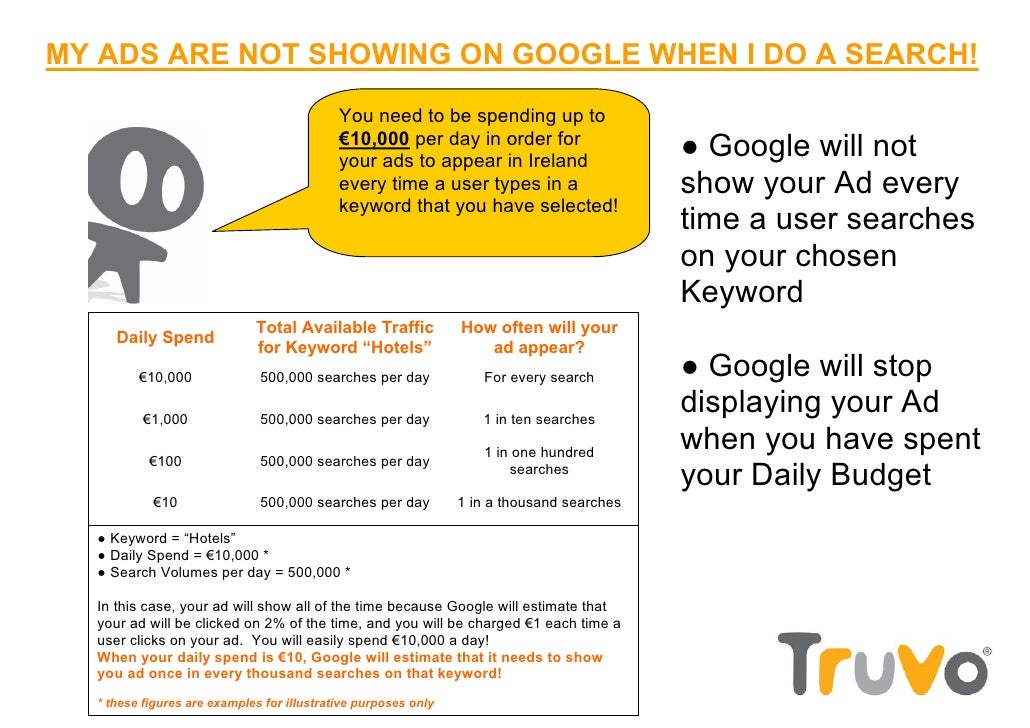 MY ADS ARE NOT SHOWING ON GOOGLE WHEN I DO A SEARCH!                                             You need to be spending u...