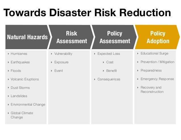 why do we need disaster management Majority of units do not have even disaster management committee  concept  of  indeed, for preparing a district level disaster management plan, we need to.