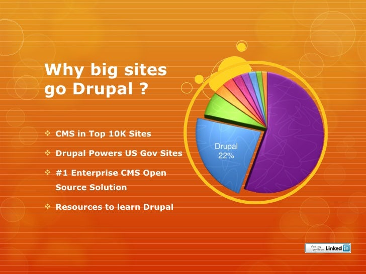 Why big sitesgo Drupal ? CMS in Top 10K Sites Drupal Powers US Gov Sites #1 Enterprise CMS Open  Source Solution Resou...