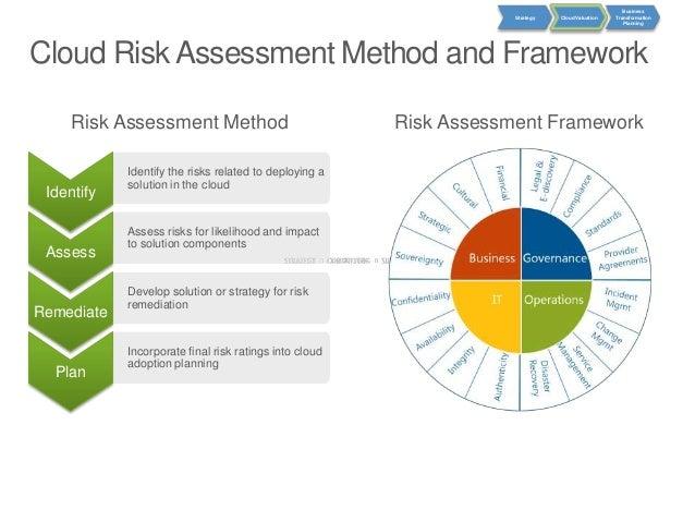 strategic risk management for llyods pharmacy