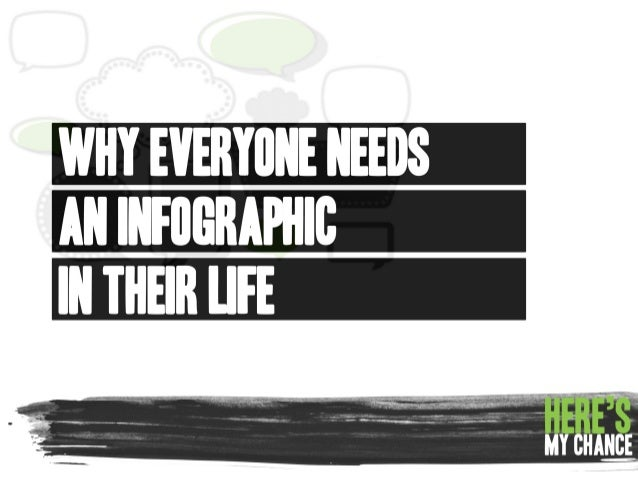 Why Everyone Needs an Infographic in Their Life