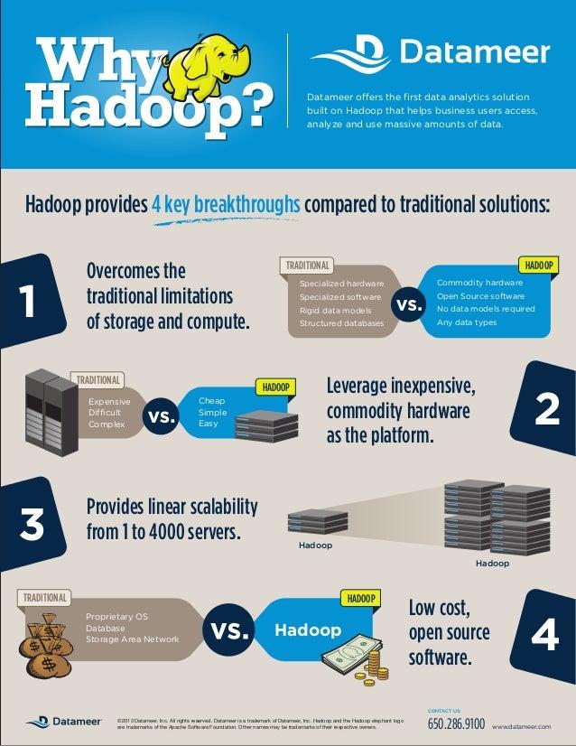Why Use Hadoop for Big Data Analytics?